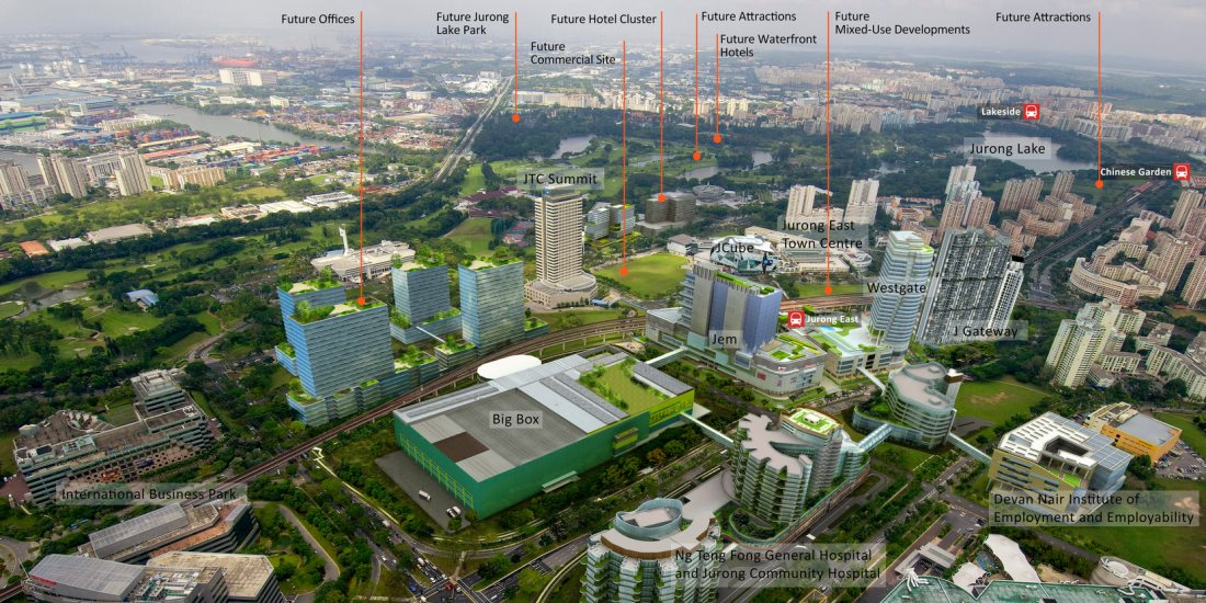 Analysis on Jurong Lake District