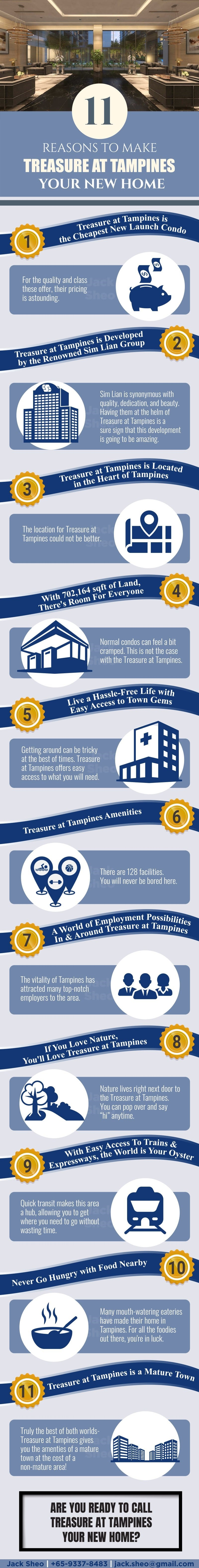 Treasure at Tampines Infographic